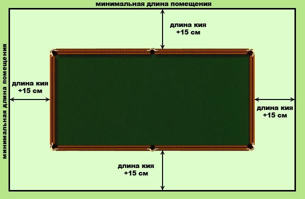 Схема бильярдной комнаты